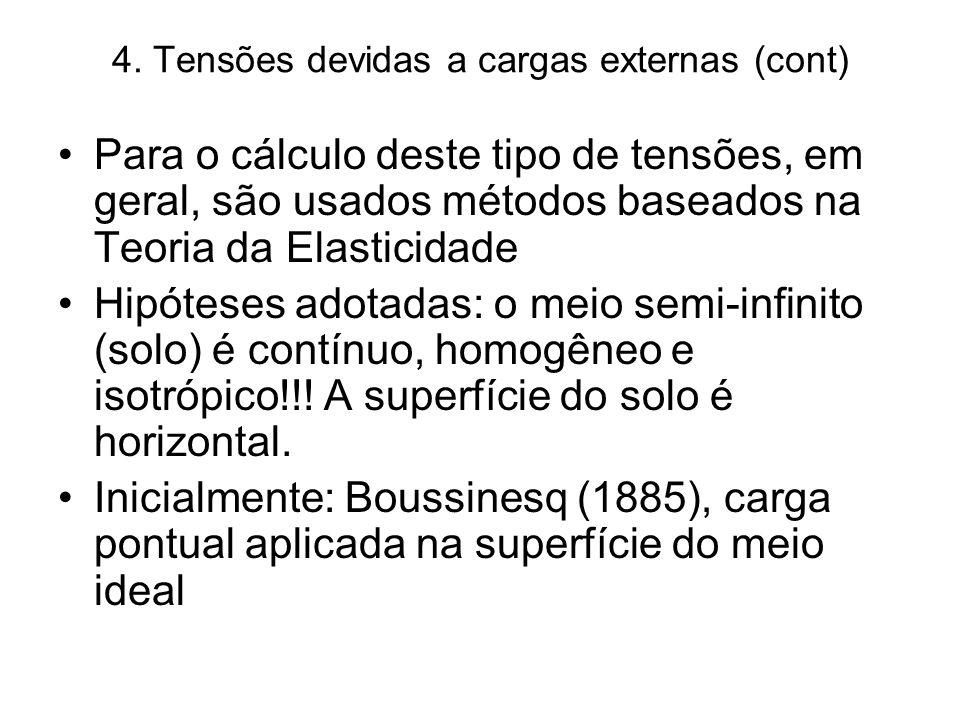 4. Tensões devidas a cargas externas (cont) Para o cálculo deste tipo de tensões, em geral, são usados métodos baseados na Teoria da Elasticidade Hipó