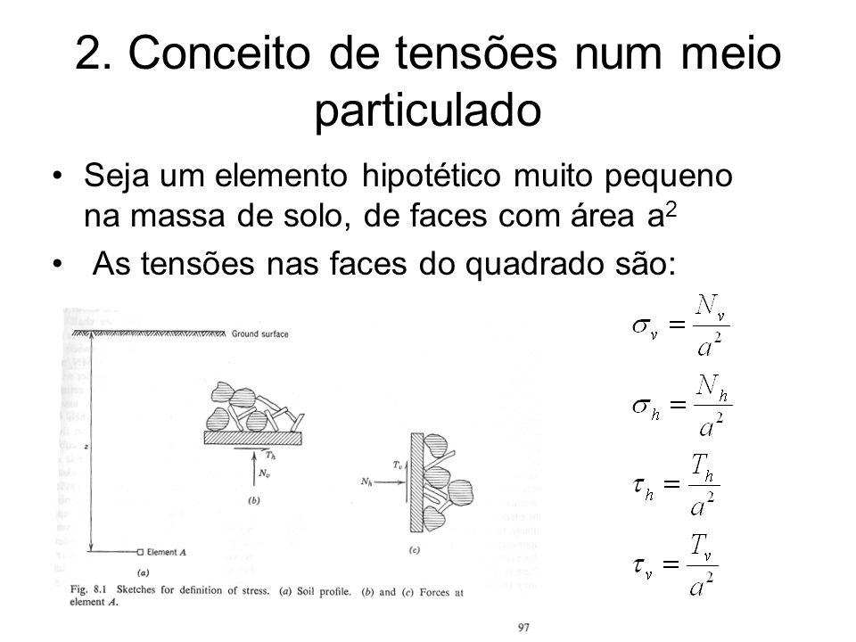 2. Conceito de tensões num meio particulado Seja um elemento hipotético muito pequeno na massa de solo, de faces com área a 2 As tensões nas faces do