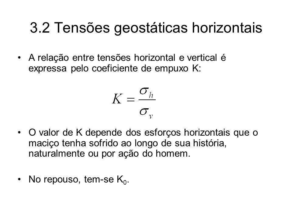 3.2 Tensões geostáticas horizontais A relação entre tensões horizontal e vertical é expressa pelo coeficiente de empuxo K: O valor de K depende dos es