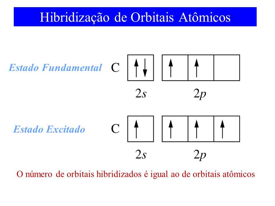 Hibridização de Orbitais Atômicos Estado Fundamental Estado Excitado O número de orbitais hibridizados é igual ao de orbitais atômicos