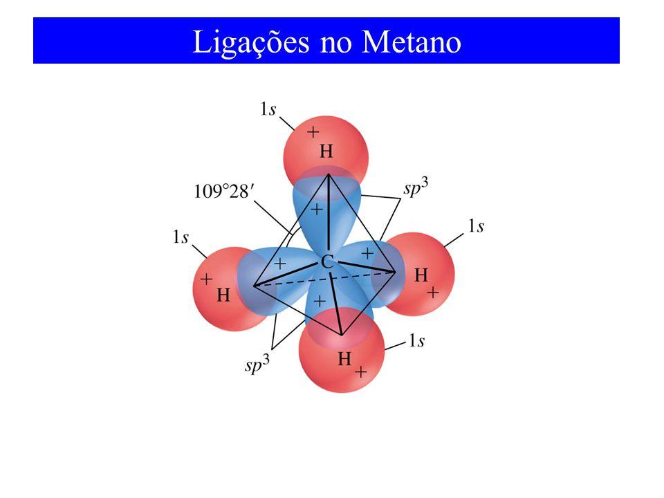 Ligações no Metano