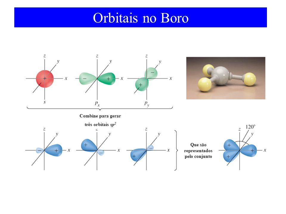Orbitais no Boro Combine para gerar três orbitais sp 2 Que são representados pelo conjunto