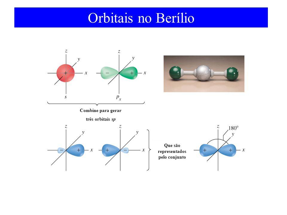 Orbitais no Berílio Combine para gerar três orbitais sp Que são representados pelo conjunto
