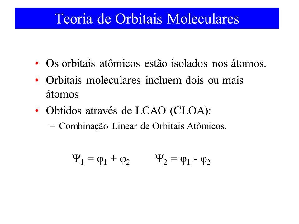 Teoria de Orbitais Moleculares Os orbitais atômicos estão isolados nos átomos. Orbitais moleculares incluem dois ou mais átomos Obtidos através de LCA