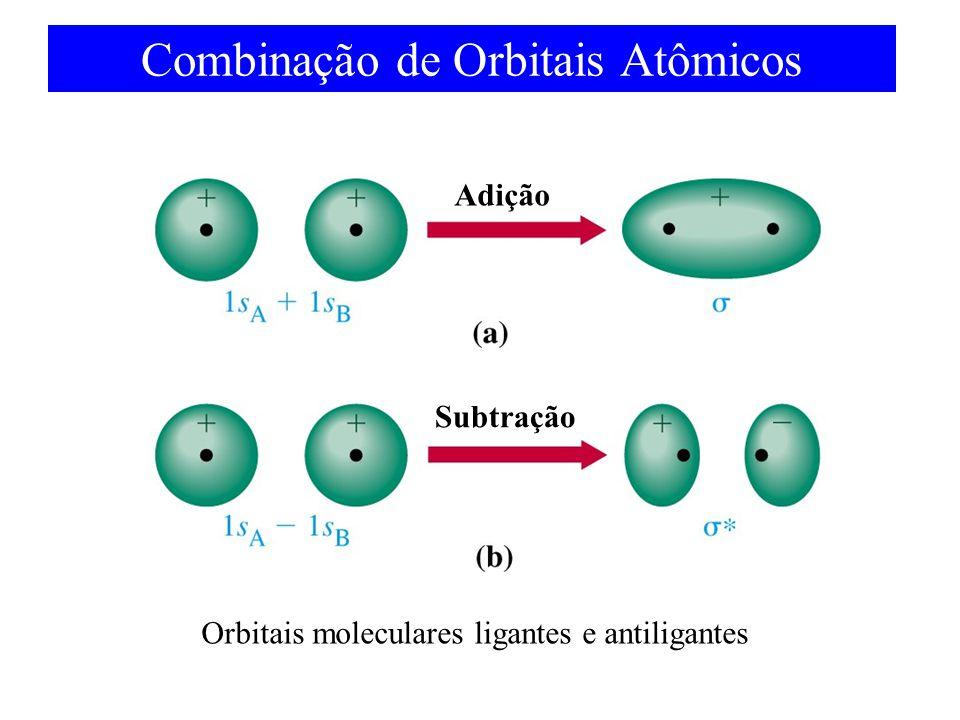 Combinação de Orbitais Atômicos Adição Subtração Orbitais moleculares ligantes e antiligantes