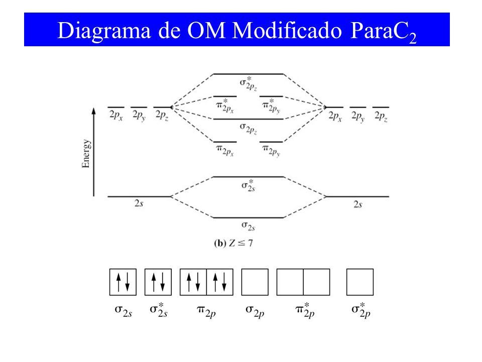Diagrama de OM Modificado ParaC 2