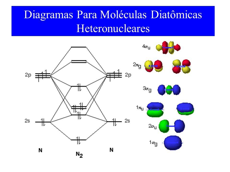 Diagramas Para Moléculas Diatômicas Heteronucleares