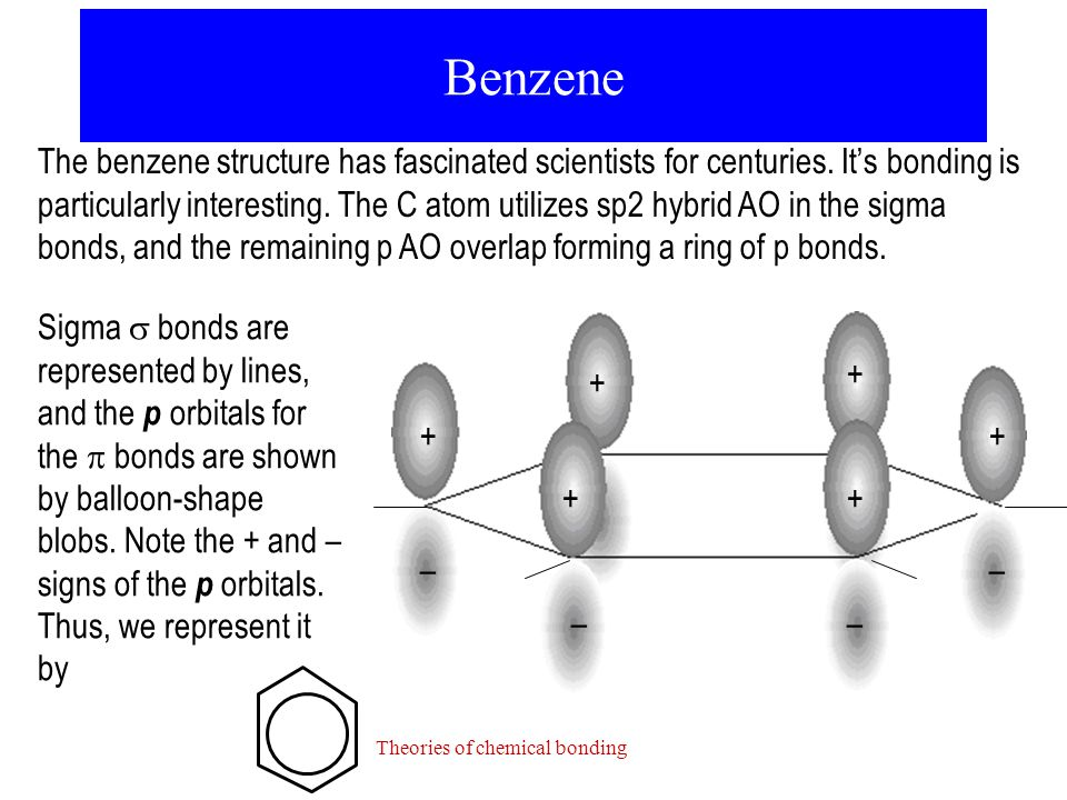 Theories of chemical bonding Benzene The benzene structure has fascinated scientists for centuries. Its bonding is particularly interesting. The C ato