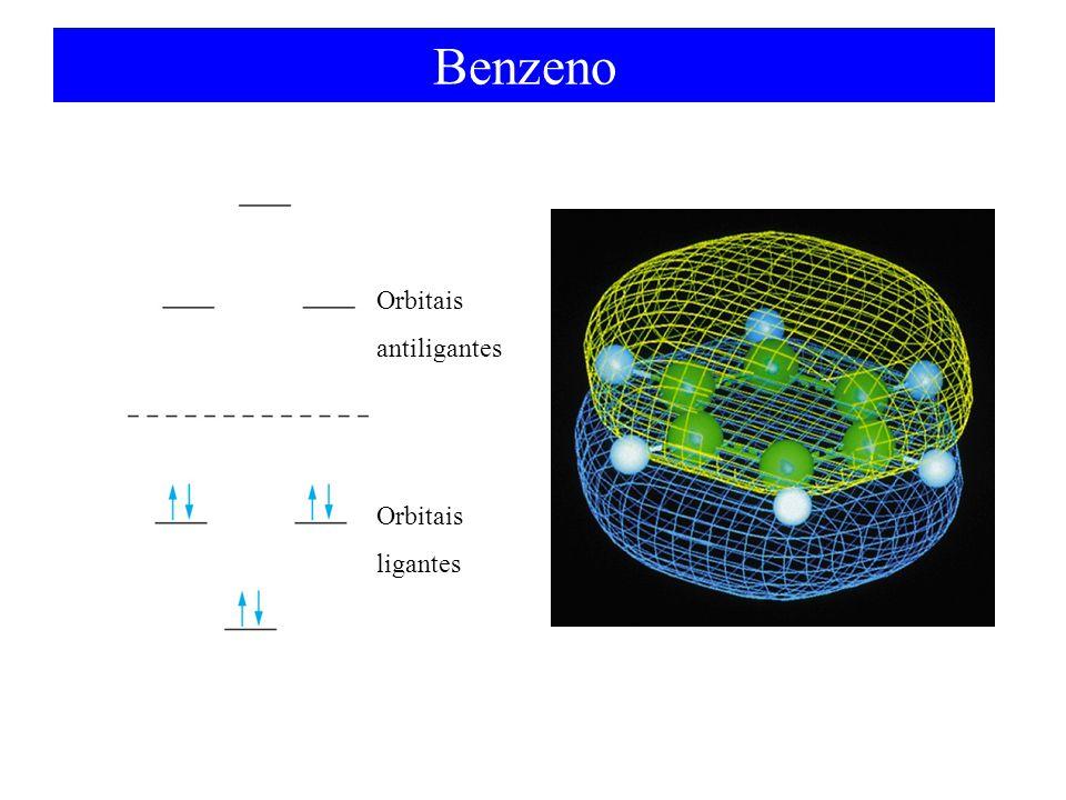 Benzeno Orbitais antiligantes Orbitais ligantes