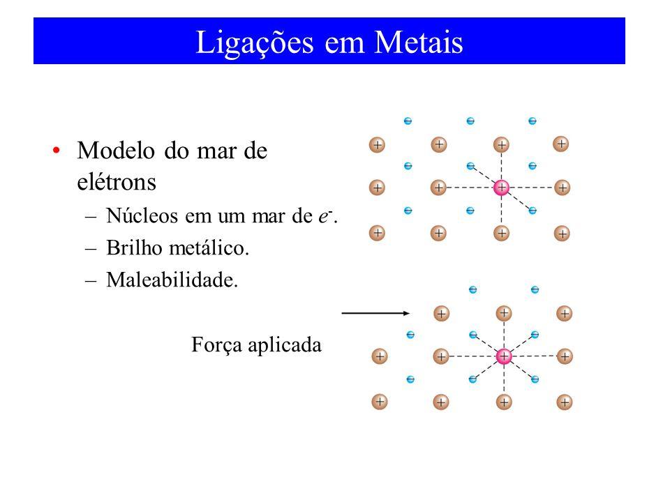 Ligações em Metais Modelo do mar de elétrons –Núcleos em um mar de e -. –Brilho metálico. –Maleabilidade. Força aplicada