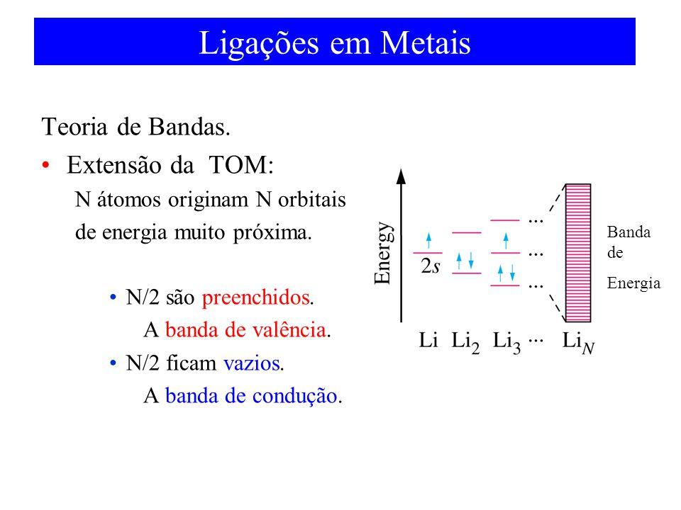 Ligações em Metais Teoria de Bandas. Extensão da TOM: N átomos originam N orbitais de energia muito próxima. N/2 são preenchidos. A banda de valência.