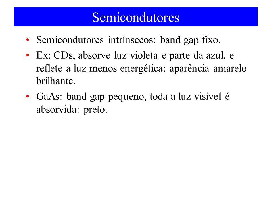 Semicondutores Semicondutores intrínsecos: band gap fixo. Ex: CDs, absorve luz violeta e parte da azul, e reflete a luz menos energética: aparência am