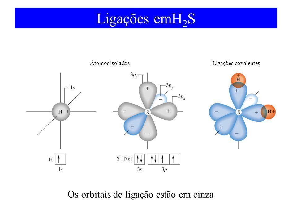 Ligações emH 2 S Os orbitais de ligação estão em cinza Átomos isolados Ligações covalentes