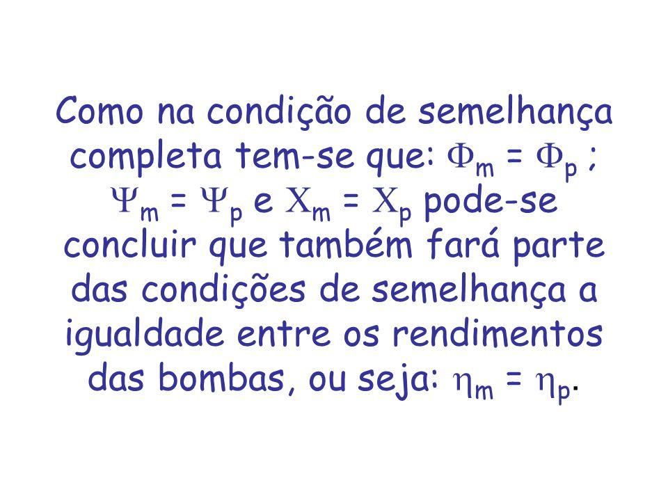 Como na condição de semelhança completa tem-se que: m = p ; m = p e m = p pode-se concluir que também fará parte das condições de semelhança a igualda