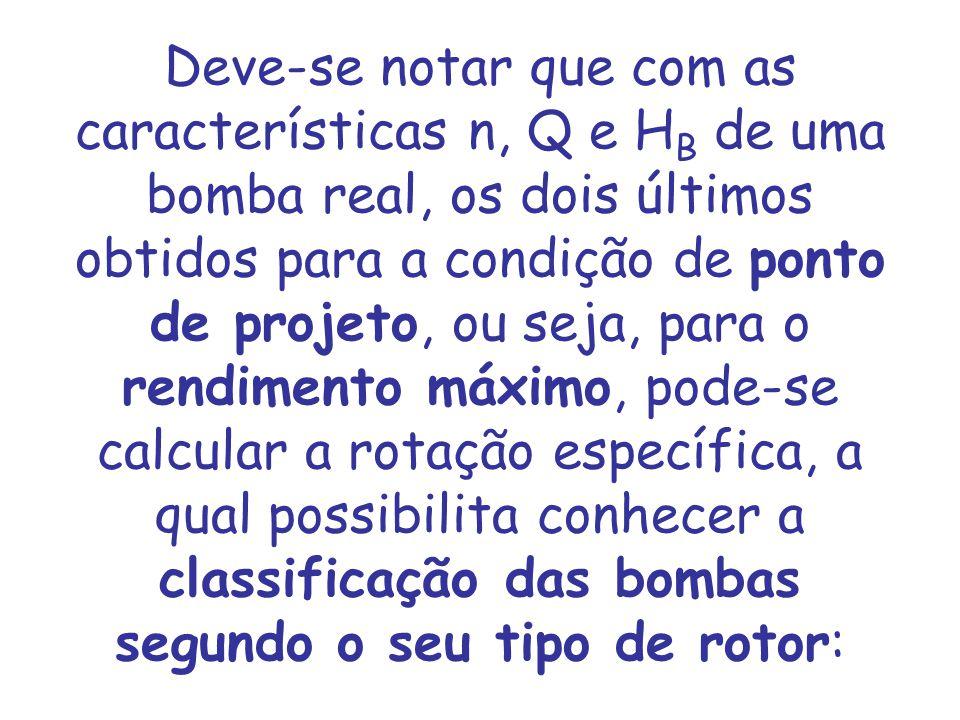 Deve-se notar que com as características n, Q e H B de uma bomba real, os dois últimos obtidos para a condição de ponto de projeto, ou seja, para o re