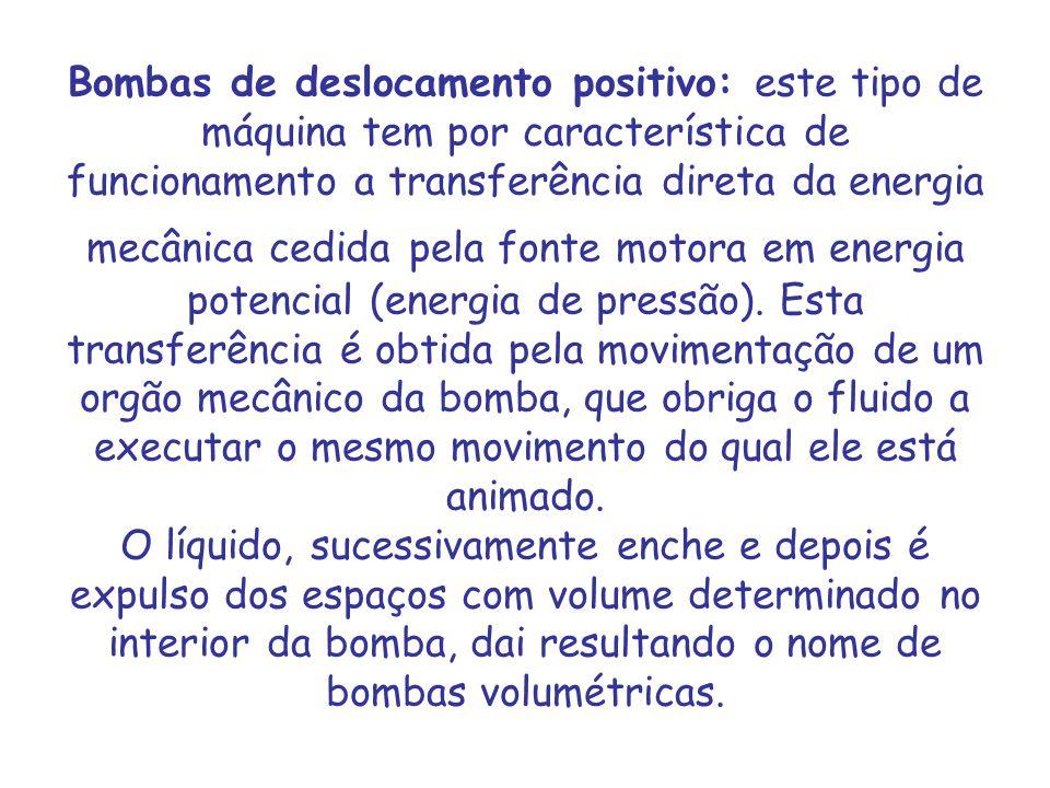Bombas de deslocamento positivo: este tipo de máquina tem por característica de funcionamento a transferência direta da energia mecânica cedida pela f