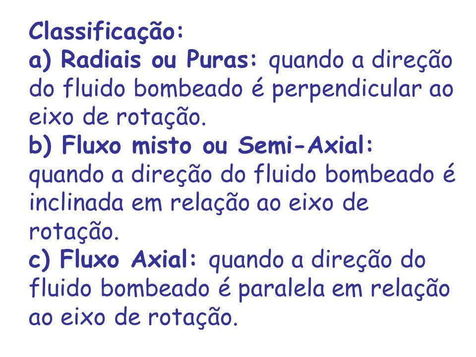 Classificação: a) Radiais ou Puras: quando a direção do fluido bombeado é perpendicular ao eixo de rotação. b) Fluxo misto ou Semi-Axial: quando a dir