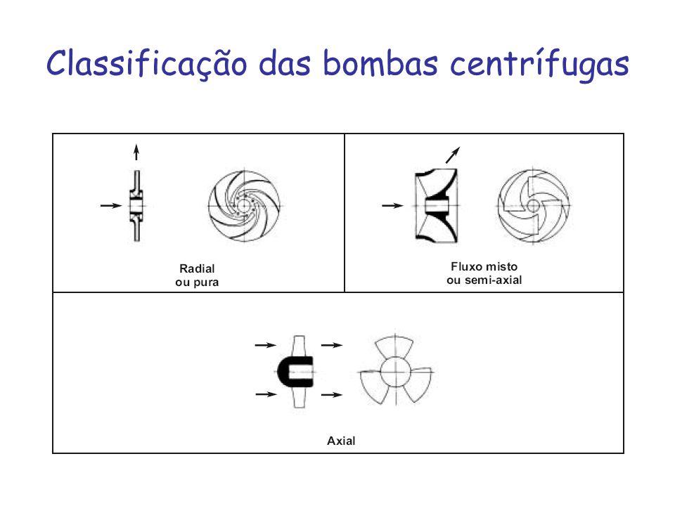 Classificação das bombas centrífugas