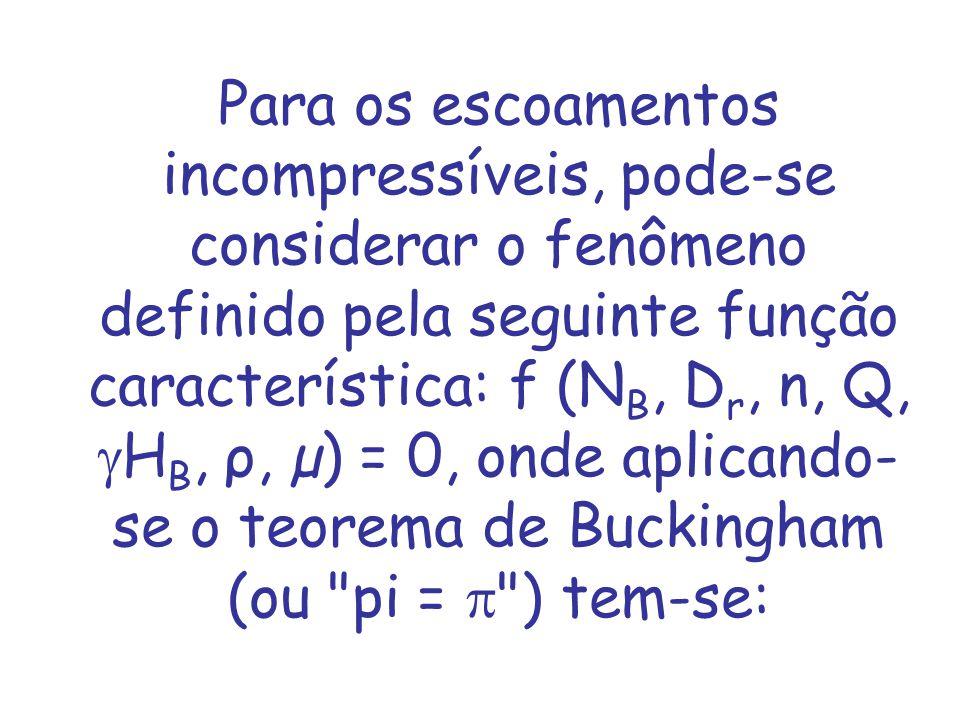 Para os escoamentos incompressíveis, pode-se considerar o fenômeno definido pela seguinte função característica: f (N B, D r, n, Q, H B, ρ, µ) = 0, on