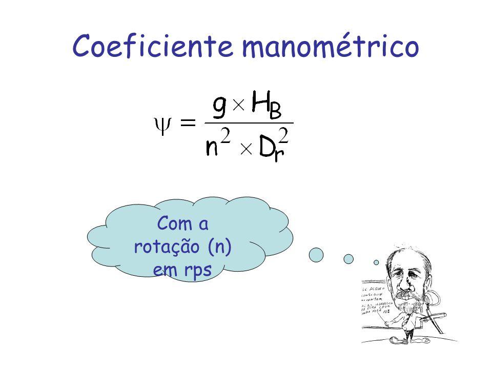 Coeficiente de vazão Novamente com a rotação (n) em rps
