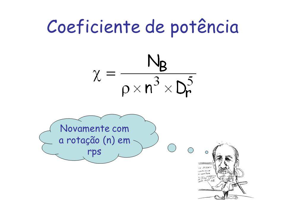 Coeficiente de potência Novamente com a rotação (n) em rps