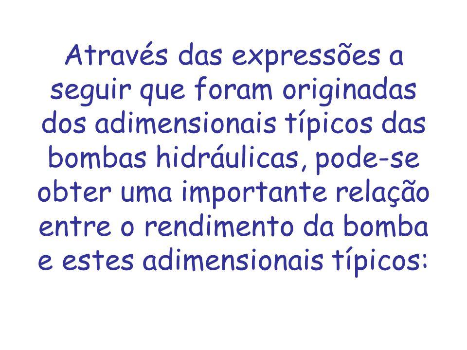 Através das expressões a seguir que foram originadas dos adimensionais típicos das bombas hidráulicas, pode-se obter uma importante relação entre o re