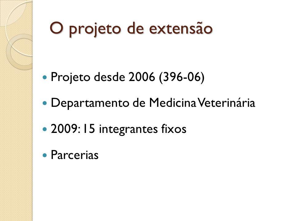 O projeto de extensão Projeto desde 2006 (396-06) Departamento de Medicina Veterinária 2009: 15 integrantes fixos Parcerias