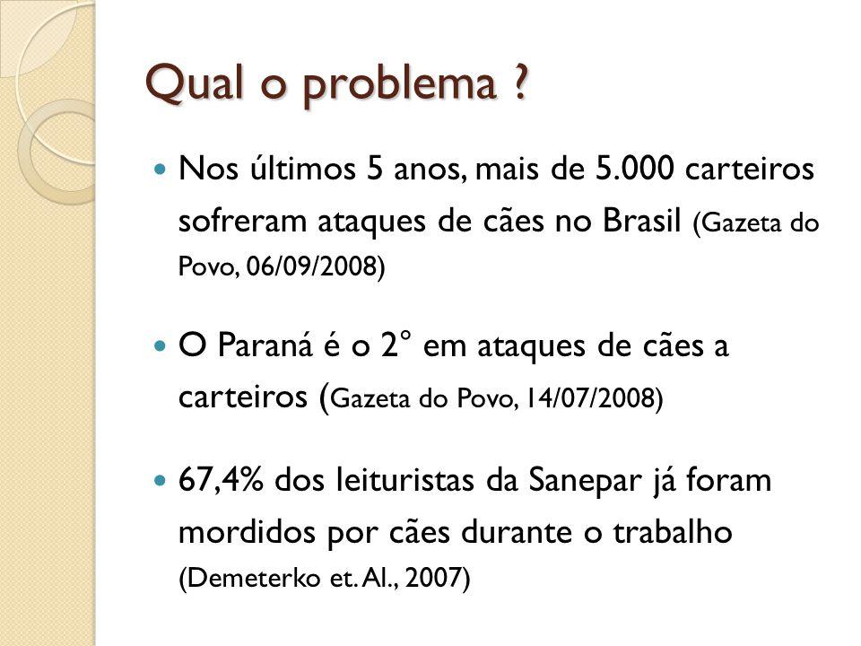 Nos últimos 5 anos, mais de 5.000 carteiros sofreram ataques de cães no Brasil (Gazeta do Povo, 06/09/2008) O Paraná é o 2° em ataques de cães a carte