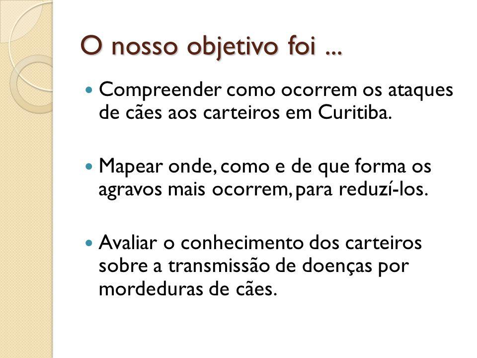 O nosso objetivo foi... Compreender como ocorrem os ataques de cães aos carteiros em Curitiba. Mapear onde, como e de que forma os agravos mais ocorre