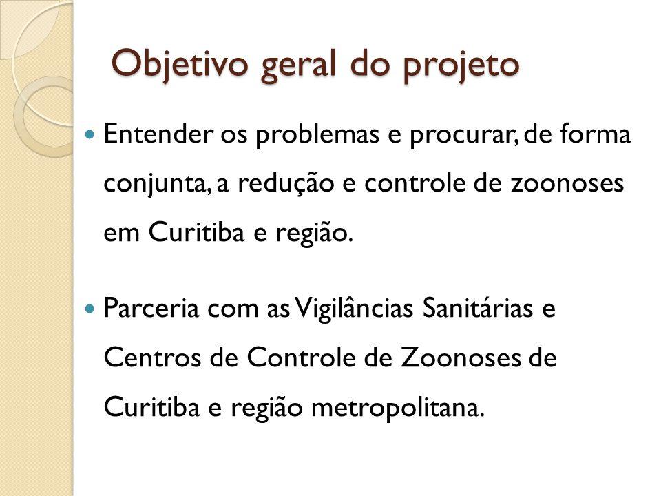 Objetivo geral do projeto Entender os problemas e procurar, de forma conjunta, a redução e controle de zoonoses em Curitiba e região. Parceria com as