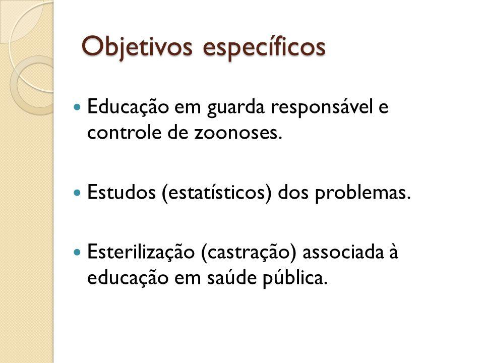 Objetivos específicos Educação em guarda responsável e controle de zoonoses. Estudos (estatísticos) dos problemas. Esterilização (castração) associada