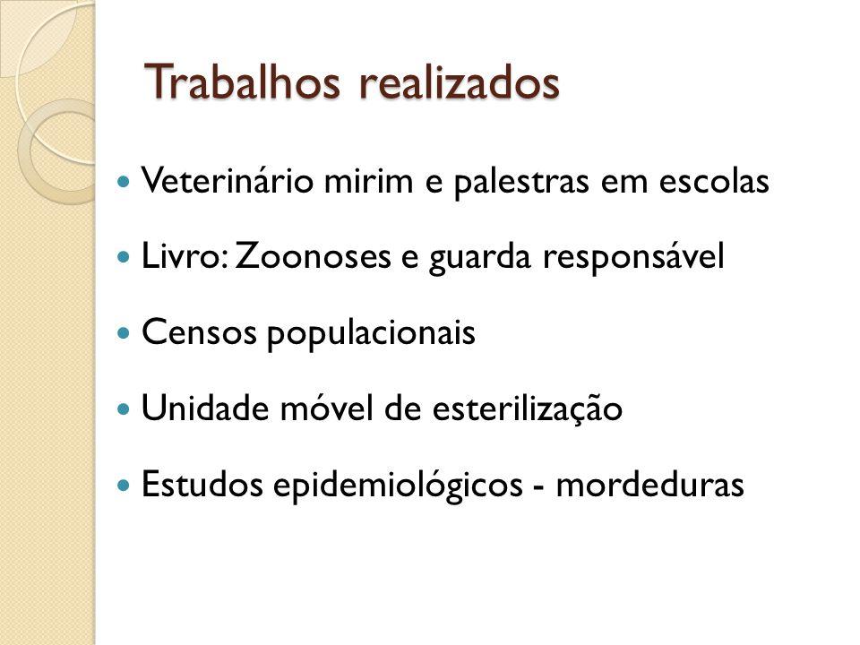 Trabalhos realizados Veterinário mirim e palestras em escolas Livro: Zoonoses e guarda responsável Censos populacionais Unidade móvel de esterilização