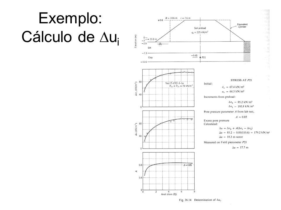 Exemplo: Cálculo de u i