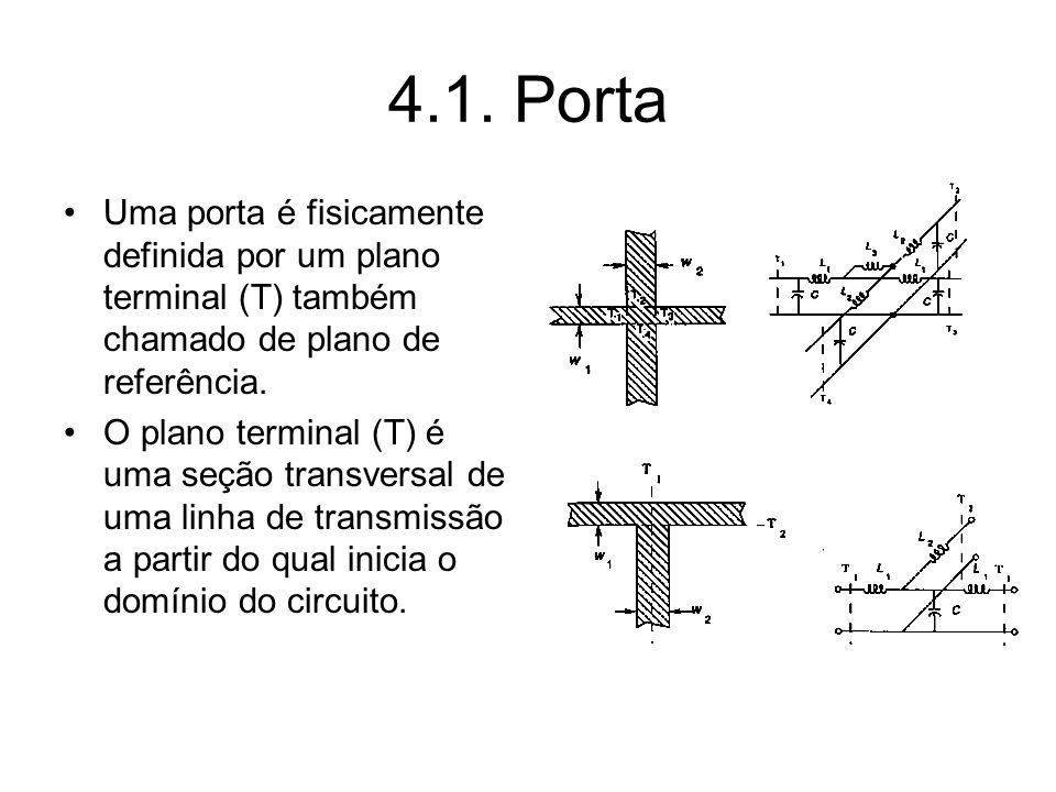 4.1. Porta Uma porta é fisicamente definida por um plano terminal (T) também chamado de plano de referência. O plano terminal (T) é uma seção transver