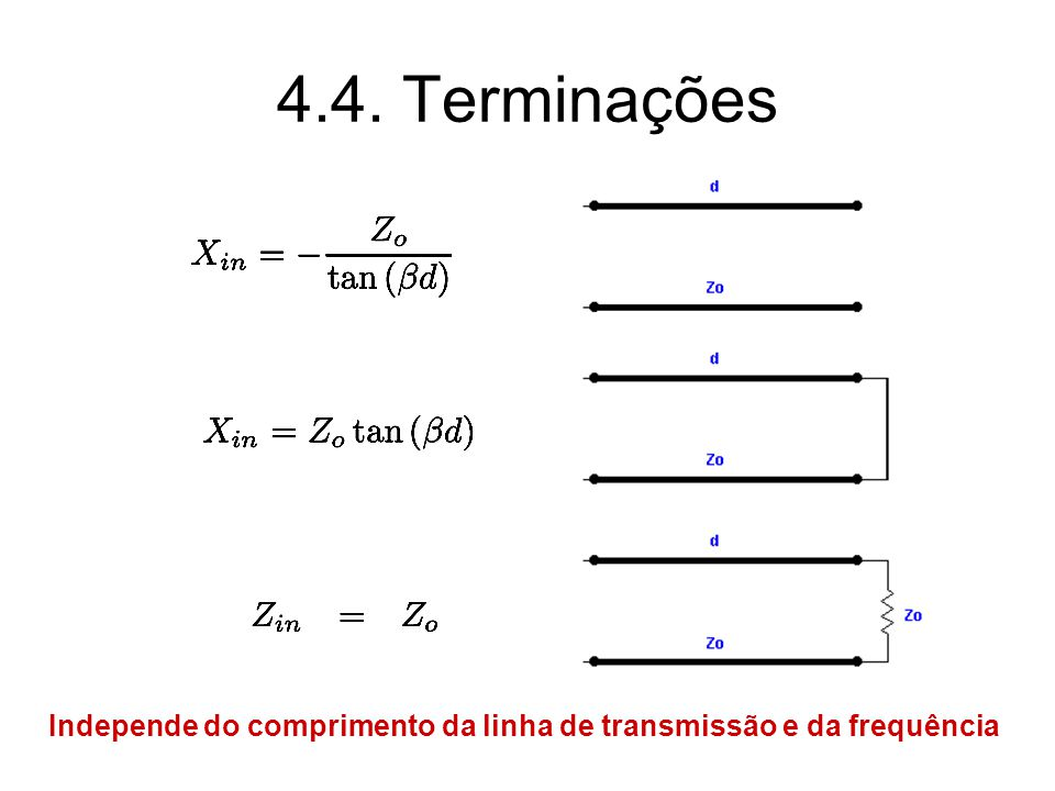 4.4. Terminações Independe do comprimento da linha de transmissão e da frequência
