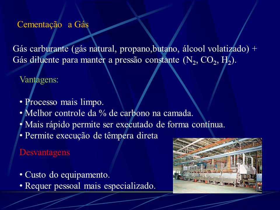 Cementação a Gás Gás carburante (gás natural, propano,butano, álcool volatizado) + Gás diluente para manter a pressão constante (N 2, CO 2, H 2 ).