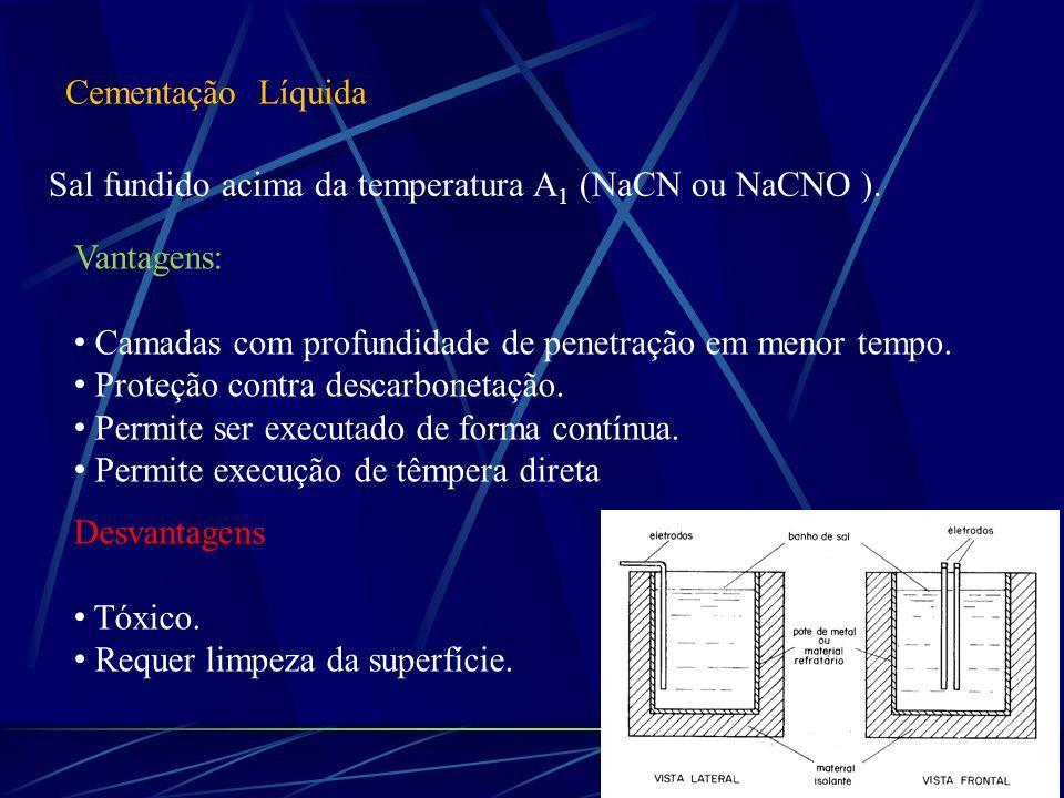 Sal fundido acima da temperatura A 1 (NaCN ou NaCNO ). Vantagens: Camadas com profundidade de penetração em menor tempo. Proteção contra descarbonetaç