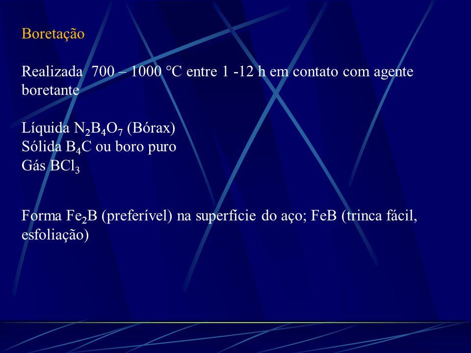 Realizada 700 – 1000 °C entre 1 -12 h em contato com agente boretante Líquida N 2 B 4 O 7 (Bórax) Sólida B 4 C ou boro puro Gás BCl 3 Forma Fe 2 B (preferível) na superfície do aço; FeB (trinca fácil, esfoliação)