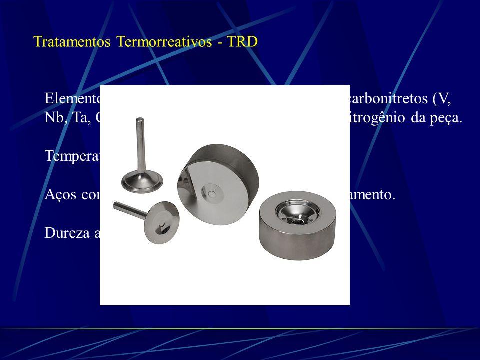 Tratamentos Termorreativos - TRD Elementos formadores de carbonetos, nitretos, carbonitretos (V, Nb, Ta, Cr, W e Mo) reagem com o carbono e nitrogênio da peça.