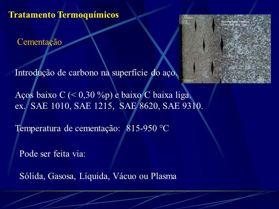 Tratamento Termoquímicos Cementação Introdução de carbono na superfície do aço. Aços baixo C (< 0,30 %p) e baixo C baixa liga. ex. SAE 1010, SAE 1215,
