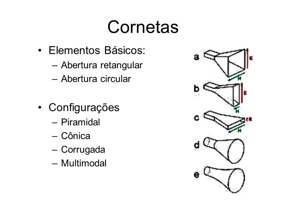 Cornetas Elementos Básicos: –Abertura retangular –Abertura circular Configurações –Piramidal –Cônica –Corrugada –Multimodal
