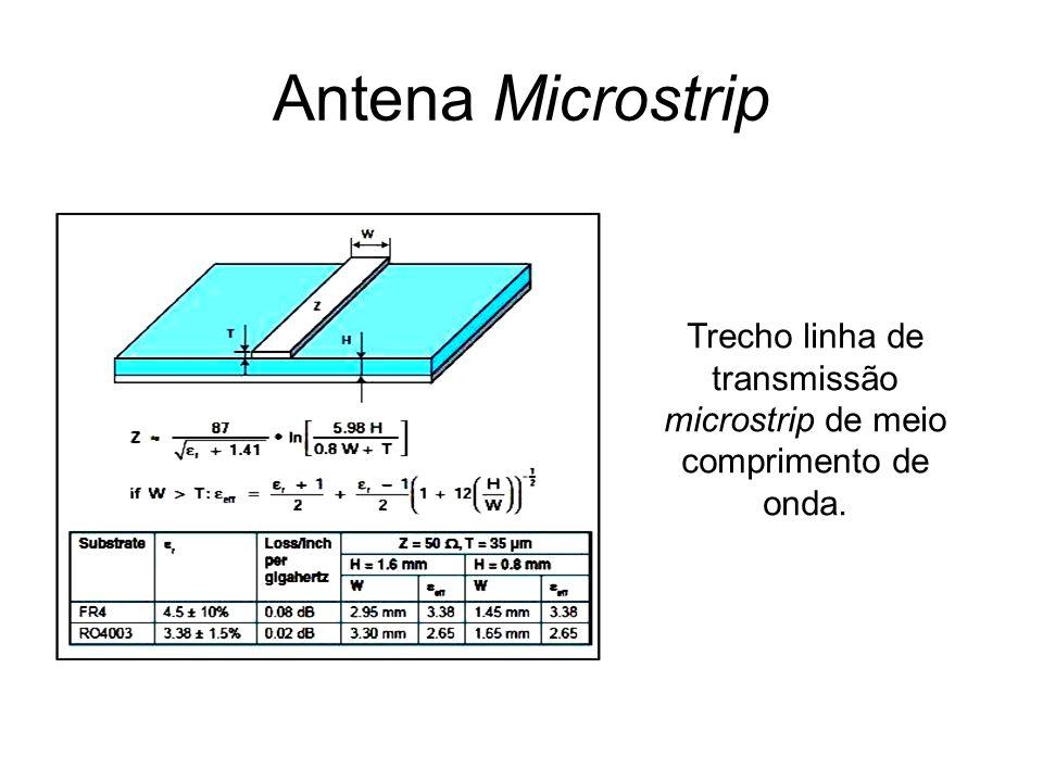 Antena Microstrip Trecho linha de transmissão microstrip de meio comprimento de onda.