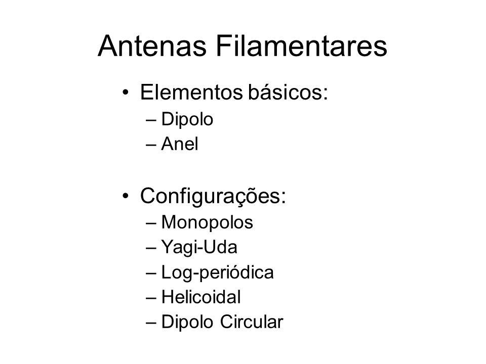 Antenas Filamentares Elementos básicos: –Dipolo –Anel Configurações: –Monopolos –Yagi-Uda –Log-periódica –Helicoidal –Dipolo Circular