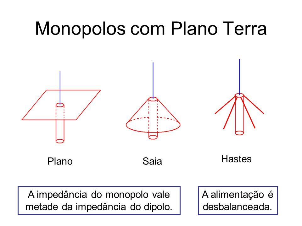 Monopolos com Plano Terra PlanoSaia Hastes A impedância do monopolo vale metade da impedância do dipolo.