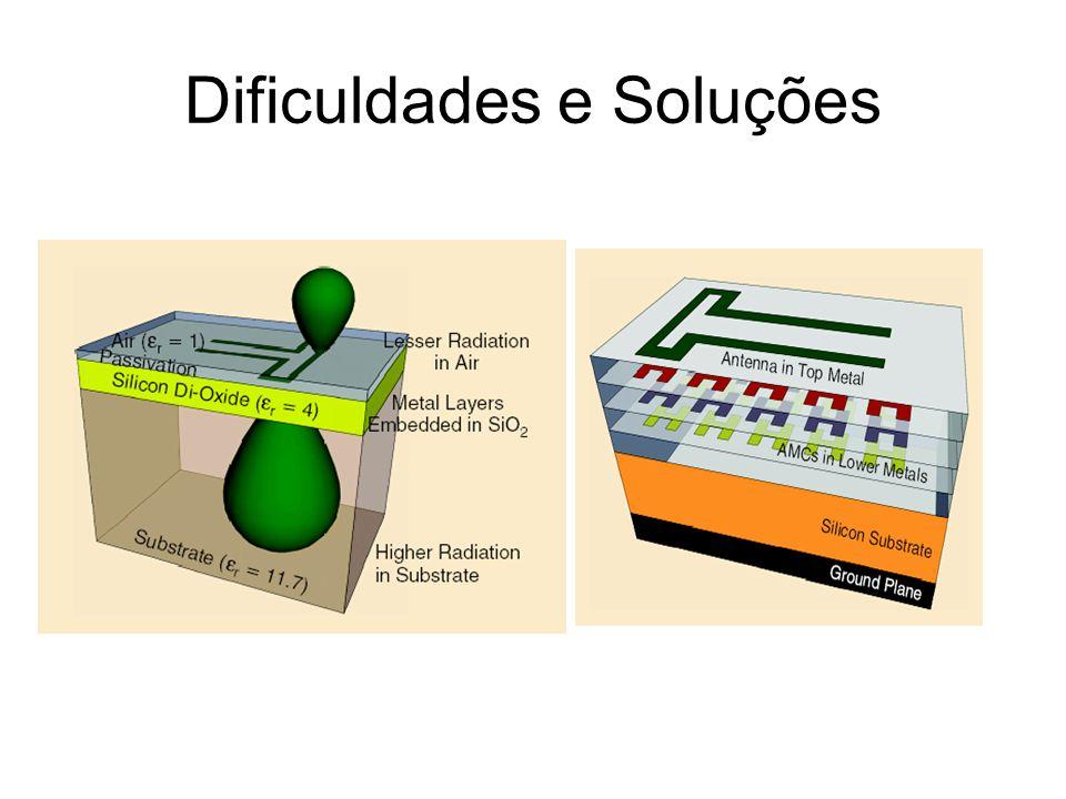Dificuldades e Soluções