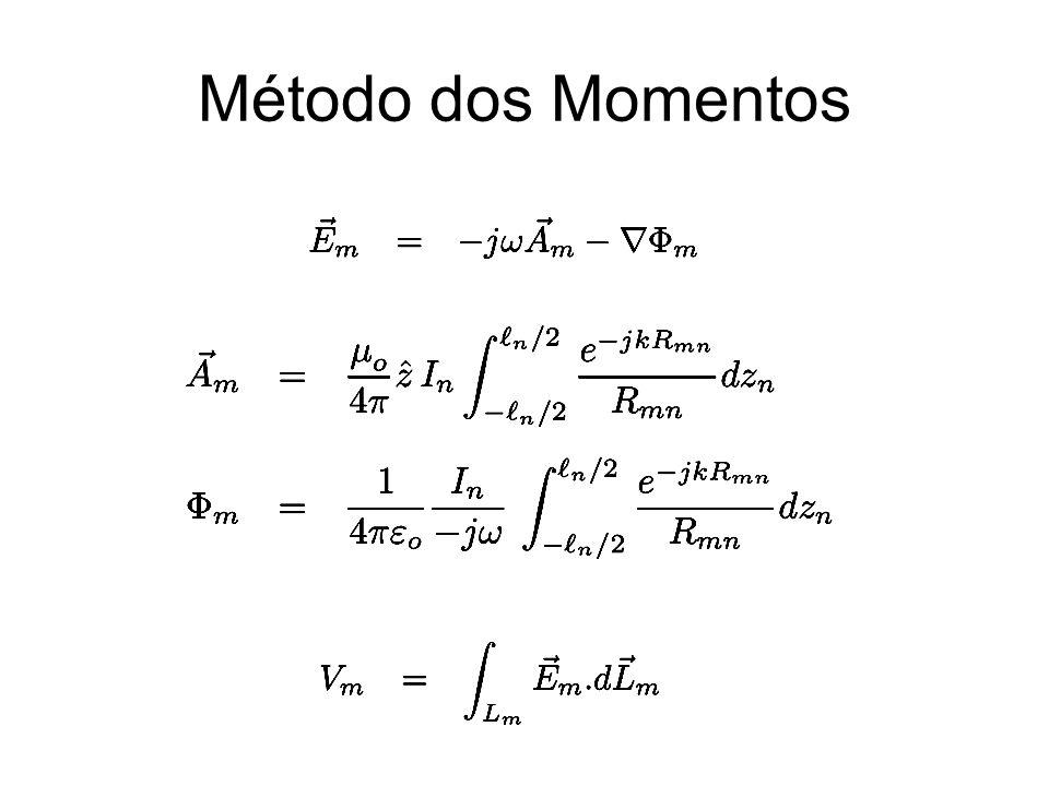 Método dos Momentos