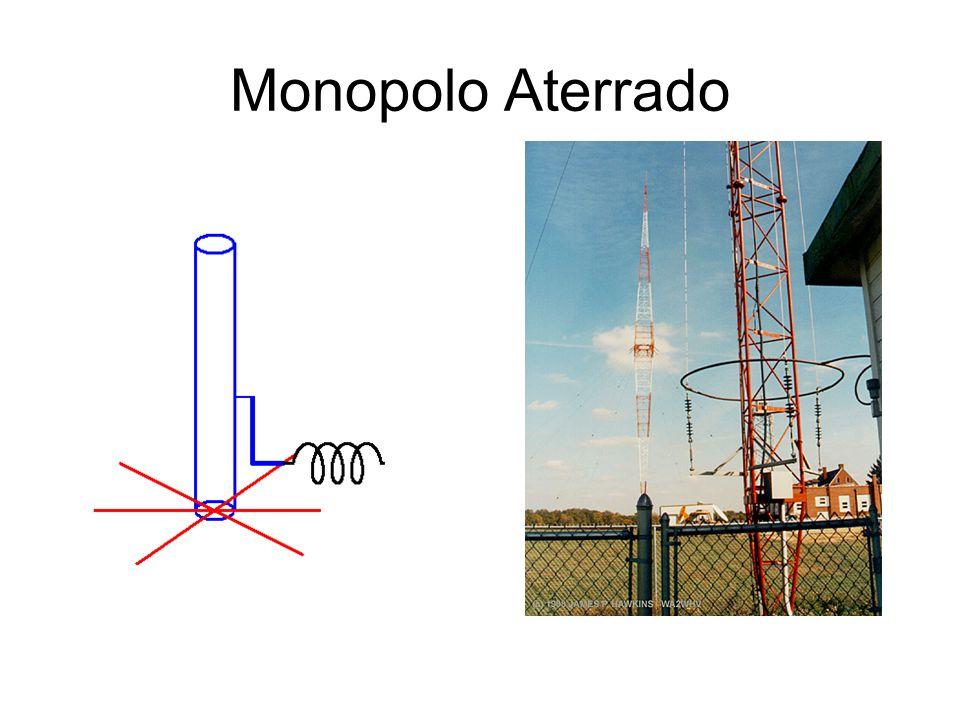 Corrugação A corrugação reduz o componente vertical da distribuição de corrente elétrica na corneta que é responsável pela variação da fase na abertura.