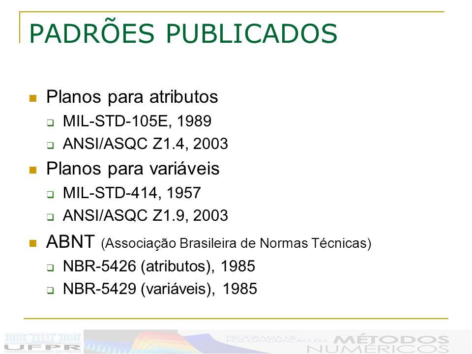 PADRÕES PUBLICADOS Planos para atributos MIL-STD-105E, 1989 ANSI/ASQC Z1.4, 2003 Planos para variáveis MIL-STD-414, 1957 ANSI/ASQC Z1.9, 2003 ABNT (Associação Brasileira de Normas Técnicas) NBR-5426 (atributos), 1985 NBR-5429 (variáveis), 1985