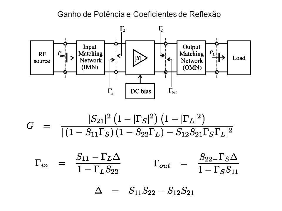 Ganho de Potência e Coeficientes de Reflexão