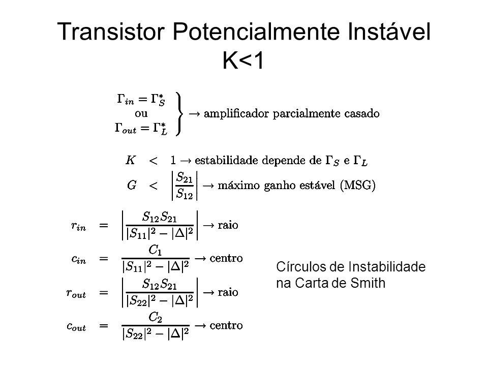 Transistor Potencialmente Instável K<1 Círculos de Instabilidade na Carta de Smith